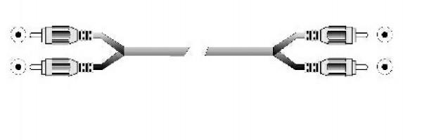 CAVO PROLUNGA RCA 5 MT (CA 8207)